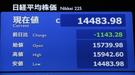 An electric board shows a dramatic turnaround of Japan'e Nikkei stock average at the Tokyo Stock Exchange in Tokyo May 23, 2013. REUTERS/Yuya Shino