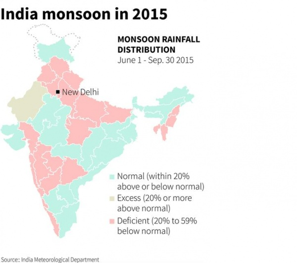 India monsoon in 2015