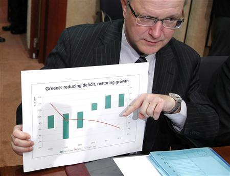 European Union Economic and Monetary Affairs Commissioner Olli Rehn displays a graphic during an eurozone finance ministers meeting on Greece at the EU Council in Brussels May 2, 2010. REUTERS/Francois Lenoir
