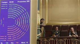 <p>A screen shows the voting results for the Spanish government's austerity plan at the Parliament in Madrid May 27, 2010. REUTERS/Sergio Perez</p>