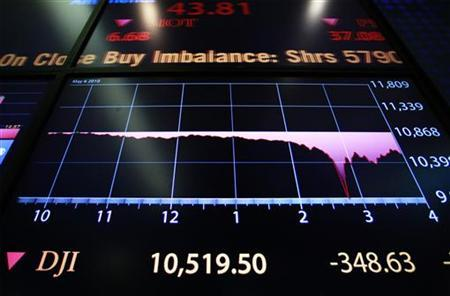 The final numbers of the day's trading on the floor of the New York Stock Exchange, May 6, 2010. REUTERS/Lucas Jackson