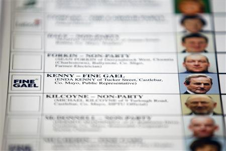 Fine Gael Party leader Enda Kenny (C) is pictured on the ballot paper at St Patrick's Boys National School in Castlebar, February 25, 2011. REUTERS/Cathal McNaughton