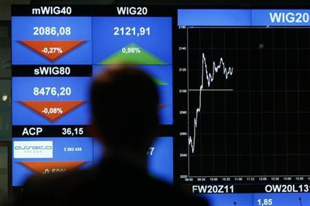 A man looks at the WIG20 index on a screen at the Warsaw Stock Exchange September 26, 2011. Central European stocks rebounded with other European bourses on Monday but the Polish zloty fell as unease over the euro zone debt crisis overshadowed last week's central bank intervention. REUTERS/Kacper Pempel