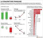 <p>LA CONJONCTURE FRANÇAISE</p>