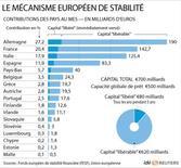 <p>LE MÉCANISME EUROPÉEN DE STABILITÉ</p>