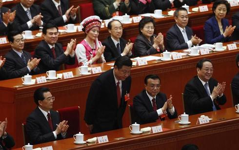 China's congress