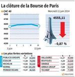 LA CLÔTURE DE LA BOURSE DE PA