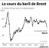 LE COURS DU BARIL DE BRENT