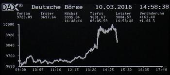 Табло с графиком индекса  DAX на фондовой бирже Фарнкфурта-на-Майне. Европейские фондовые рынки открыли торги среды повышением основных индексов благодаря росту акций энергетических компаний.   REUTERS/Staff/remote