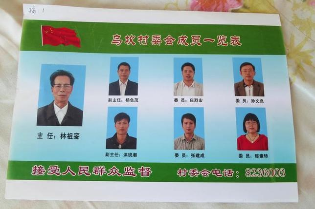 A poster of the democratically-elected village committee from an election in 2012, comprising largely of protest leaders from the uprising in 2011, including village chief Lin Zuluan (L), who was arrested in June, in Wukan village in the southern province of Guangdong, China June 23, 2016. REUTERS/James Pomfret/File Photo