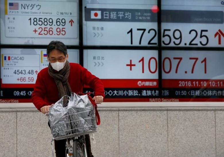 A man cycles in front of electronic boards showing Japan's Nikkei average (R) and the Dow Jones average (L top) outside a brokerage in Tokyo, Japan, November 10, 2016.   REUTERS/Toru Hanai - RTX2SX78