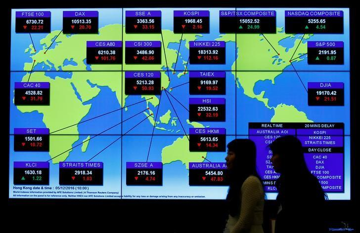 FILE PHOTO: A panel displays global stock indexes at the Hong Kong Exchanges in Hong Kong, China December 5, 2016.REUTERS/Bobby Yip/File Photo