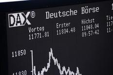 The German DAX Index board is pictured at Frankfurt's stock exchange in Frankfurt, Germany, February 15, 2017. REUTERS/Ralph Orlowski