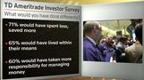Wealth Strategies: Uncertainty sending investors to options