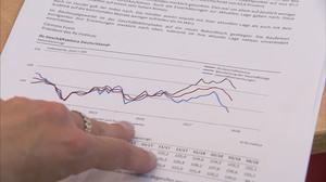 Euro zone: weak business confidence points to slowdown