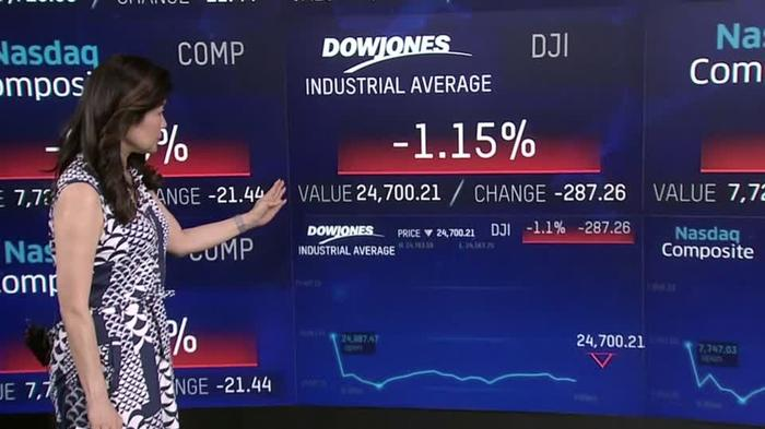 NY株下落、米中貿易摩擦巡る懸念で(19日)