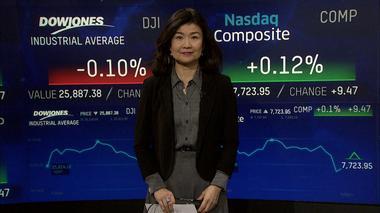 NY株ダウ小反落、米中貿易協議を巡る懸念で(19日)