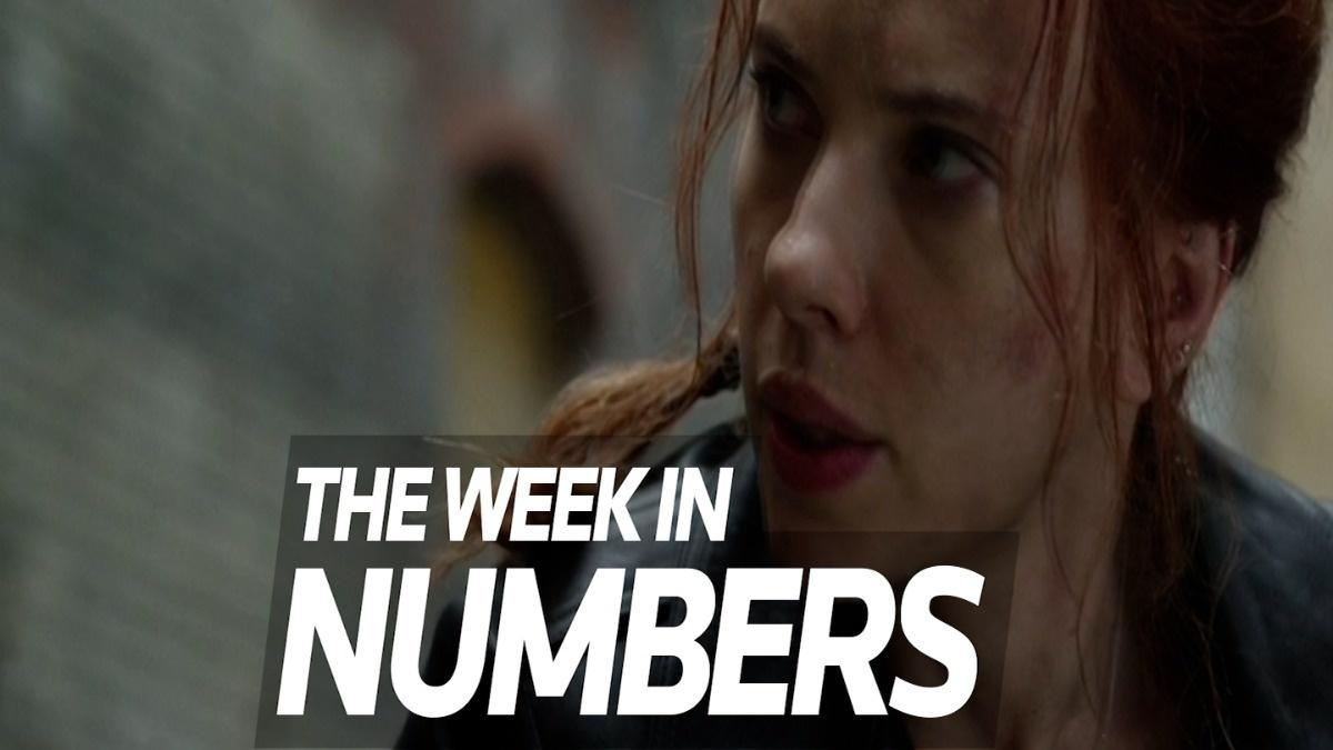 The Week in Numbers: bumper profits, carbon costs