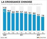 <p>LA CROISSANCE CHINOISE</p>