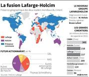 LA FUSION LAFARGE-HOLCIM