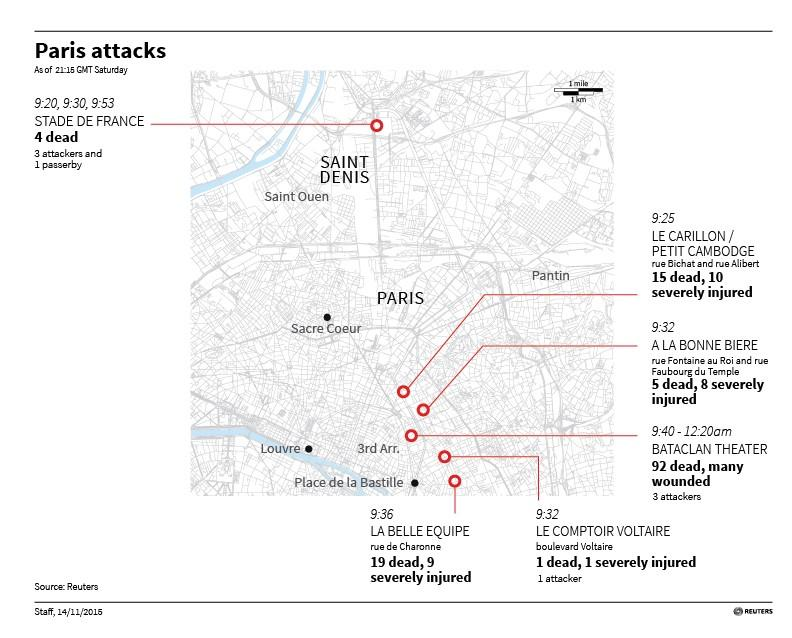 Timeline of Paris attacks according to public prosecutor