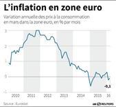 L'INFLATION EN ZONE EURO