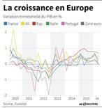 LA CROISSANCE EN ZONE EURO