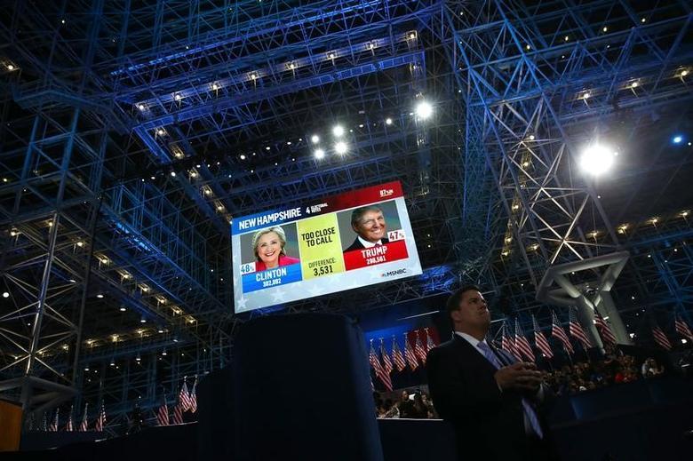 激戦の米大統領選、トランプ氏が勝利へじわり近づく