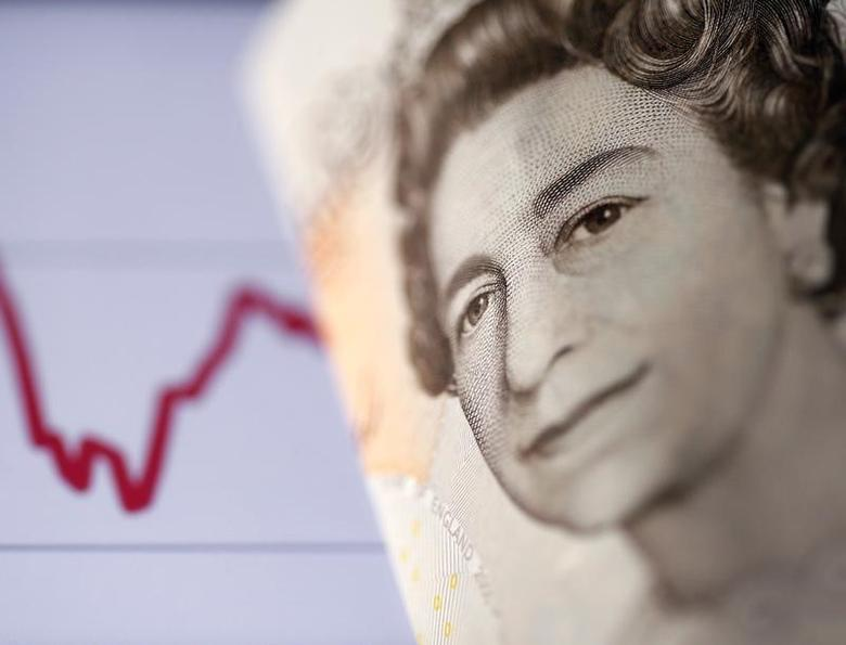 A British pound note is seen in front of a stock graph in this November 7, 2016 picture illustration.  REUTERS/Dado Ruvic/Illustration