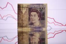 """Un billete de 20 libras británicas se puede ver frente a un gráfico en la ilustración. 9 junio 2017. La libra esterlina se hundió el viernes hasta su menor nivel en siete semanas, después de que el Partido Conservador de la primera ministra Theresa May perdió su mayoría parlamentaria en las elecciones nacionales, un resultado que podría perjudicar su posición para negociar el """"Brexit"""". REUTERS/Dado Ruvic"""