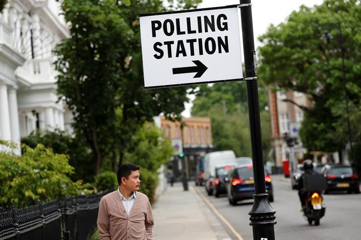 A sign marking a polling station is seen in Kensington, London, Britain June 8, 2017. REUTERS/Stefan Wermuth