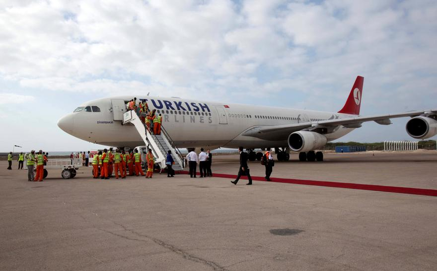 airline profitability in nigeria