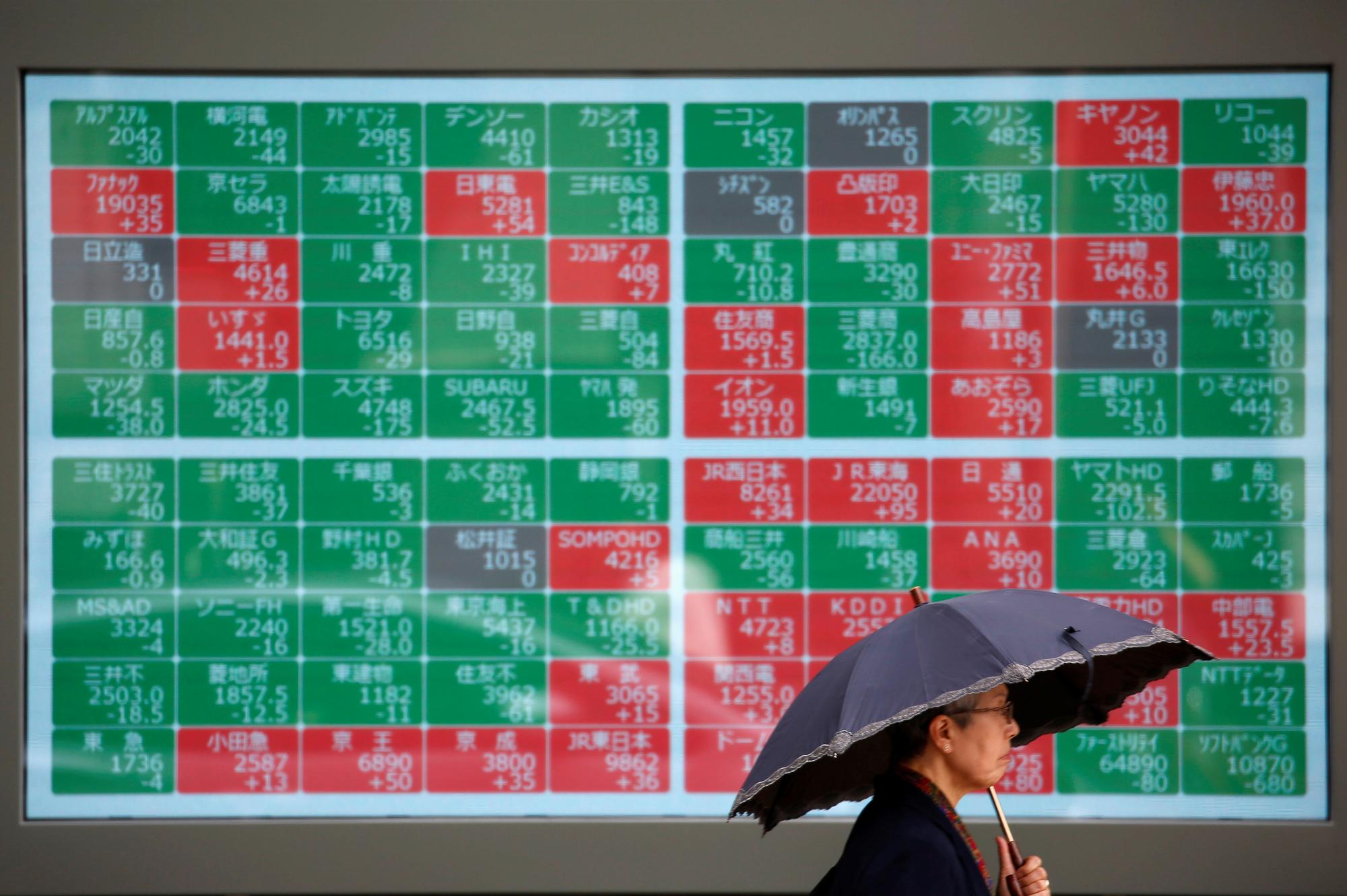 Asian shares edge up but growth worries cap gains