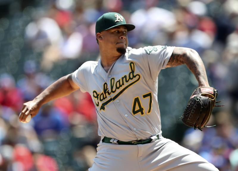 A's RHP Montas suspended 80 games for PED use