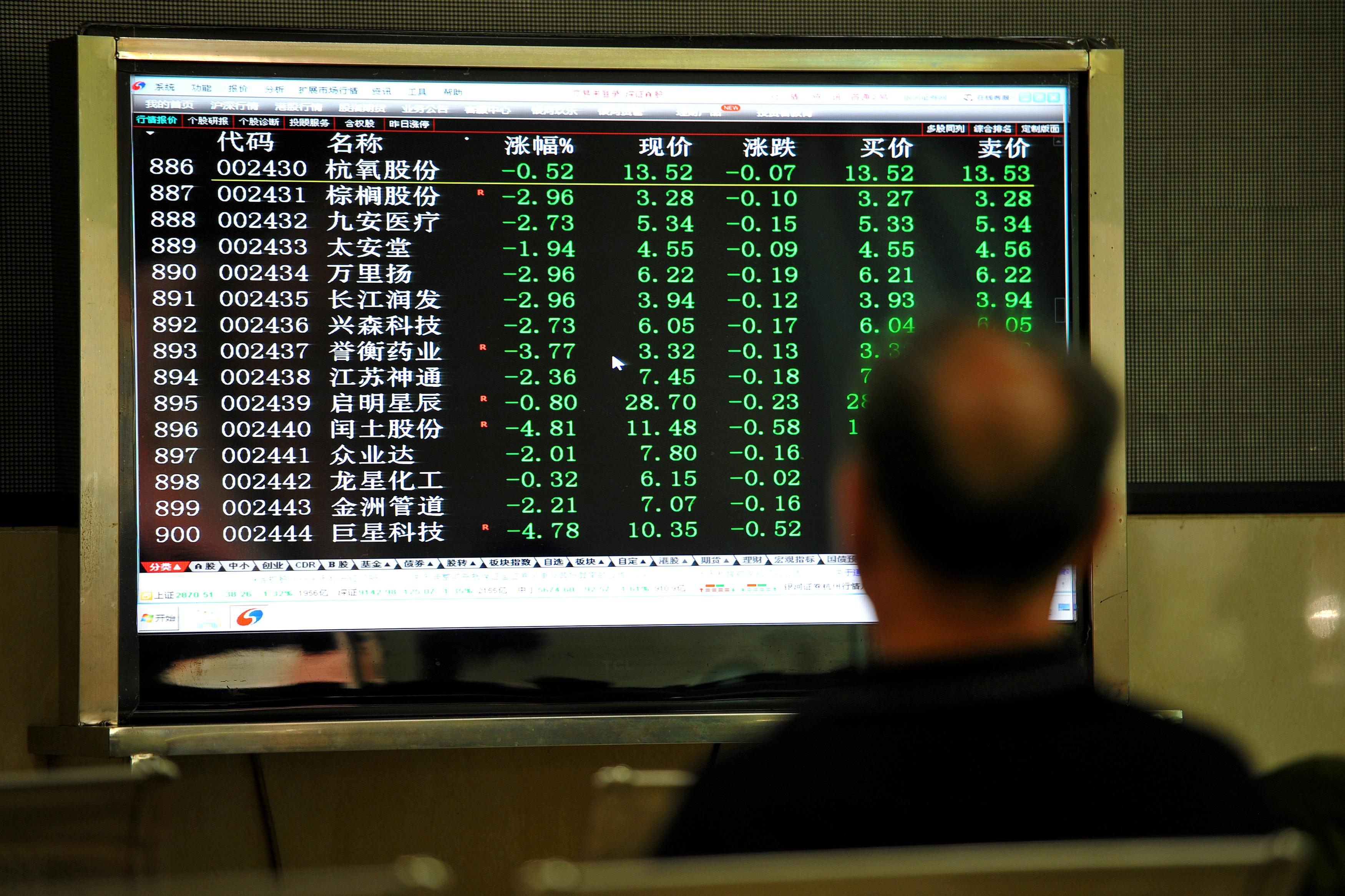 Asian share valuations fall as higher trade war risks priced in