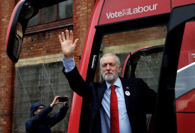 UK's Labour beneficial properties versus Conservatives - poll thumbnail
