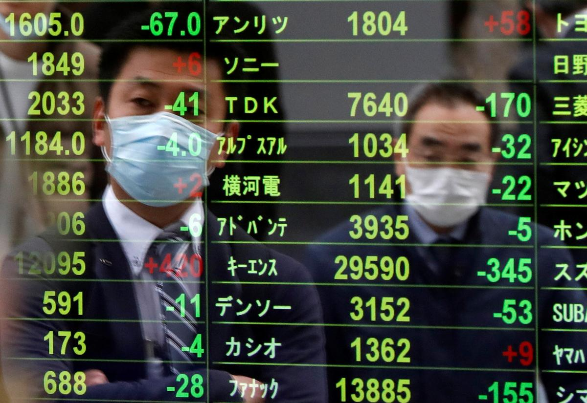 Asia shares under threat as futures fall early